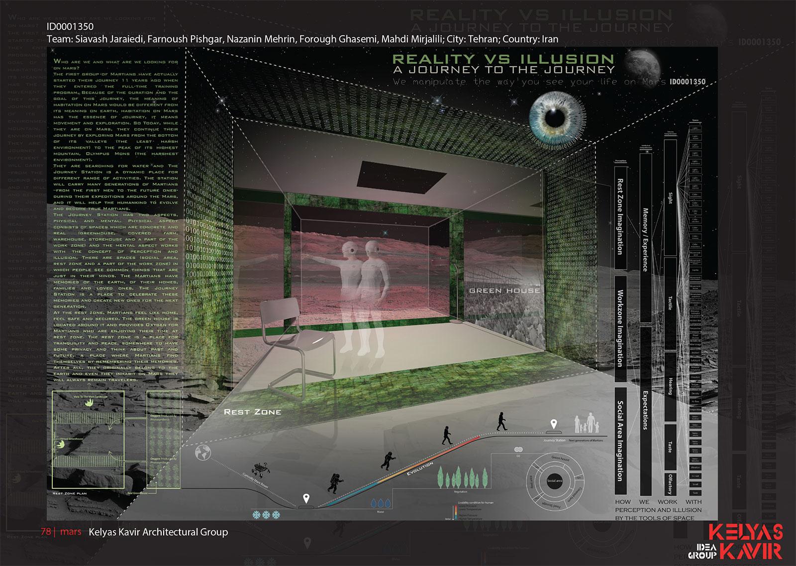 مسابقه بین المللی طراحی اولین ایستگاه مریخ
