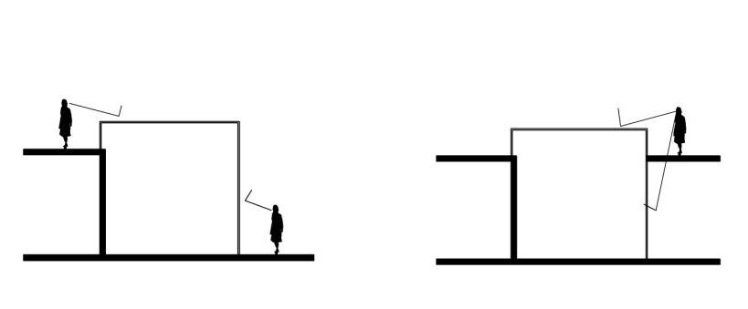 تصویر 3و4- گسترش زاویه دید به ویترین ها