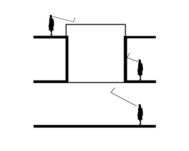 تصویر شماره 5-ویترین ها در سه عنصر اصلی کف ، سقف و دیوار